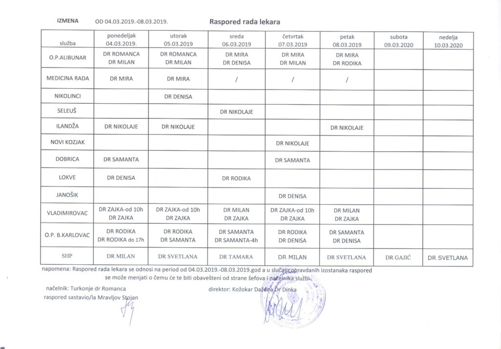 Raspored rada lekara